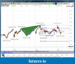 Are Fibonacci retracements and projections useful?-10_19_1_100_p.png