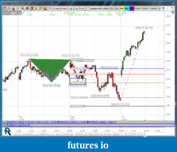 Are Fibonacci retracements and projections useful?-10_20_2_100_.png