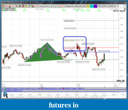 Are Fibonacci retracements and projections useful?-10_20_3_.618_p.png