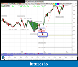 Are Fibonacci retracements and projections useful?-10_21_1_100.png