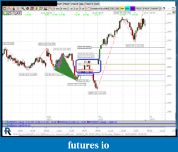Are Fibonacci retracements and projections useful?-10_21_2_100_p.png