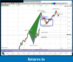 Are Fibonacci retracements and projections useful?-10_22_1_100_p.png