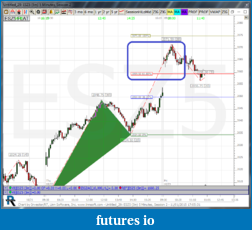 Are Fibonacci retracements and projections useful?-10_22_2_618.png