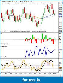 DOM bands indicator-image1.jpg