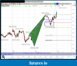 Are Fibonacci retracements and projections useful?-10_22_3_382_p.png