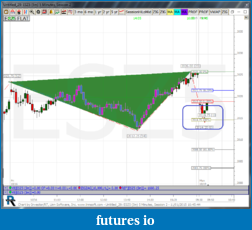 Are Fibonacci retracements and projections useful?-10_16-2_100_p.png