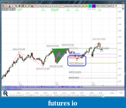 Are Fibonacci retracements and projections useful?-10_19_4_618_p.png