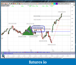 Are Fibonacci retracements and projections useful?-10_20_1_618_p.png