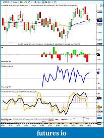 DOM bands indicator-image2.jpg