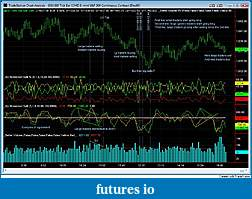 How to use volume in your trading-20090911-es-lv-top.jpg