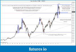 Are Fibonacci retracements and projections useful?-dax-monthly-2_1991-10_2015aa.png