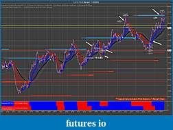 The Crude Dude Oil Trading System-cl-12-15-2-range-11_2_2015-v1.jpg