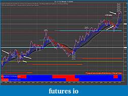 The Crude Dude Oil Trading System-cl-12-15-2-range-11_2_2015-2.jpg