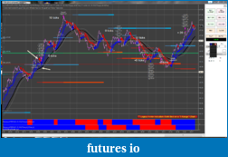The Crude Dude Oil Trading System-cl-nov-11.png