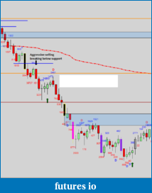 Are Fibonacci retracements and projections useful?-es-12-15-1-min-05_11_2015_fio.png