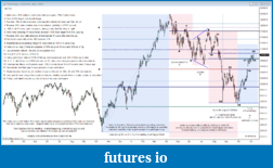Are Fibonacci retracements and projections useful?-dax-daily-oct-2015-sb.png