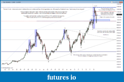Are Fibonacci retracements and projections useful?-dax-monthly-oct-2015-sb.png