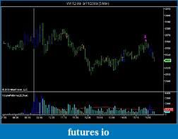 How to use volume in your trading-ym-volume-patterns-5min-nt.jpg