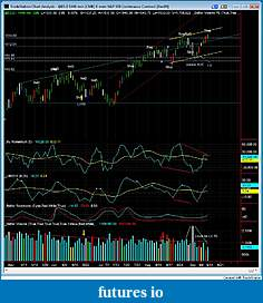 cunparis weekly S&P 500 Outlook-200909011-es-daily.jpg
