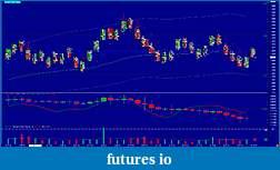 And what about SierraChart-vap.chart.jpg