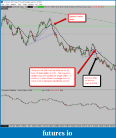 Tap In's Corner-2015-11-15_cl_example_of_earlier_entry_on_266_tick_chart.png