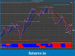 The Crude Dude Oil Trading System-cl-12-15-2-range-11_17_2015-1.jpg
