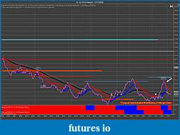 The Crude Dude Oil Trading System-cl-12-15-2-range-11_17_2015-3.jpg