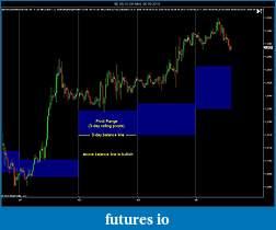 Applying Fibonacci Cluster and Confluence Zones-chart-three.jpg