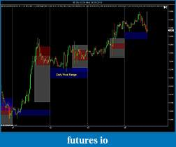 Applying Fibonacci Cluster and Confluence Zones-chart-four.jpg