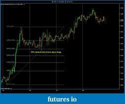 Applying Fibonacci Cluster and Confluence Zones-chart-five.jpg
