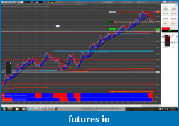 The Crude Dude Oil Trading System-cl-11-23-reverse-scalp.png