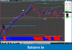 The Crude Dude Oil Trading System-cl-11-23-15-final-trade.png