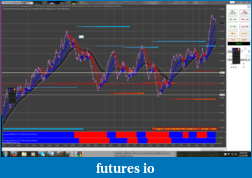 The Crude Dude Oil Trading System-cl-11-23-15-final-20-ticks.png