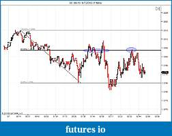 Applying Fibonacci Cluster and Confluence Zones-6e-09-10-9_7_2010-1-min-.jpg
