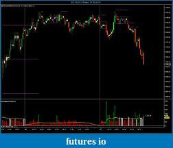 Relative Volume Indicator-es-09-10-15-min-07_09_2010.jpg