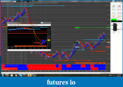 The Crude Dude Oil Trading System-cl-11-25-14-1.png