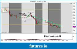 Factor of N-eurusd-9_7_2010-15-min-3lb.jpg