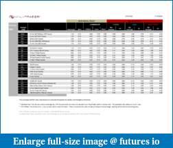 Brasileiros e Portugueses trading NYSE e/ou TSX-ninjatrader_futures_commissions.pdf