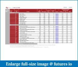 Brasileiros e Portugueses trading NYSE e/ou TSX-ninjatrader_futures_product_info.pdf
