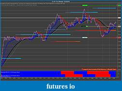 The Crude Dude Oil Trading System-cl-01-16-2-range-12_3_2015-v3.jpg