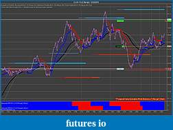 The Crude Dude Oil Trading System-cl-01-16-2-range-12_3_2015-v4.jpg