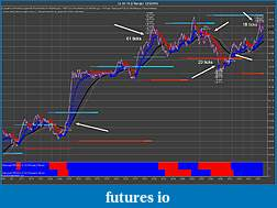 The Crude Dude Oil Trading System-cl-01-16-2-range-12_3_2015-v6.jpg