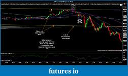Meku's Journal of Becoming Confident Trader-futures-i.jpg