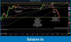Meku's Journal of Becoming Confident Trader-futures.jpg