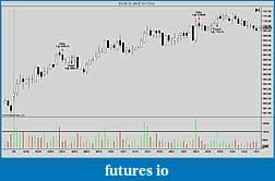 itrade2win's Trade Journal To Success-ninjatrader-chart-8-.jpg