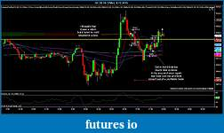 Meku's Journal of Becoming Confident Trader-gc-02-16-3-min-8_12_2015.jpg