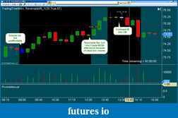 Safin's Trading Journal-cl-15-mins.png