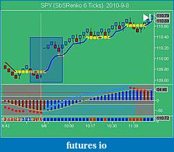 How to show renko  continuously in NT7?-spy-2010-9-8.jpg