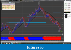 The Crude Dude Oil Trading System-cl-12-15-15-3.png