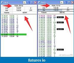 extreme low liquidity today -> Rollover days-bund-rollover.jpg